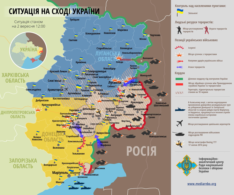 Карта: ситуация на востоке Украины на 02.09.2014