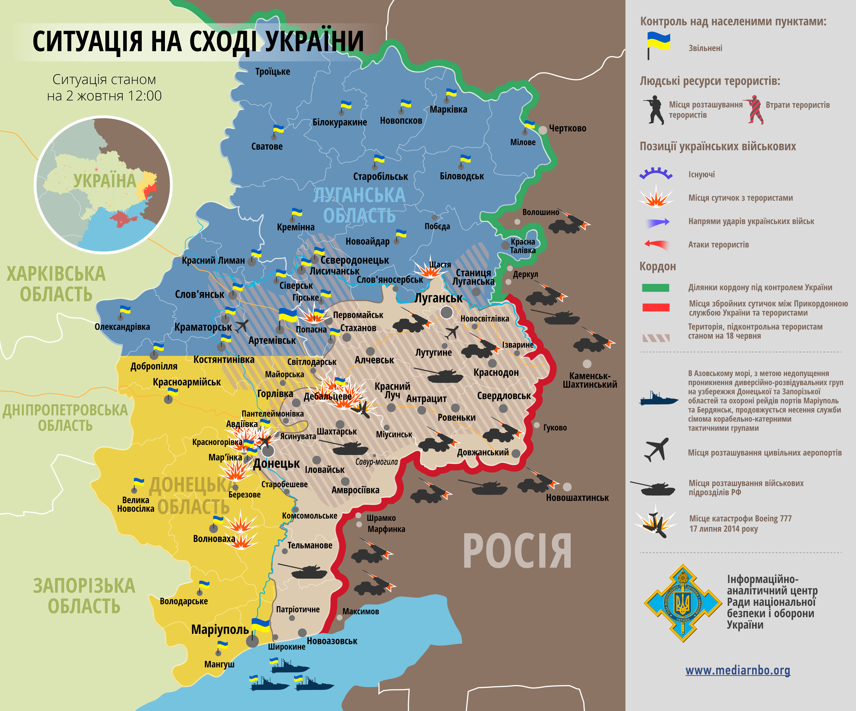 Карта: ситуация на востоке Украины на 02.10.2014
