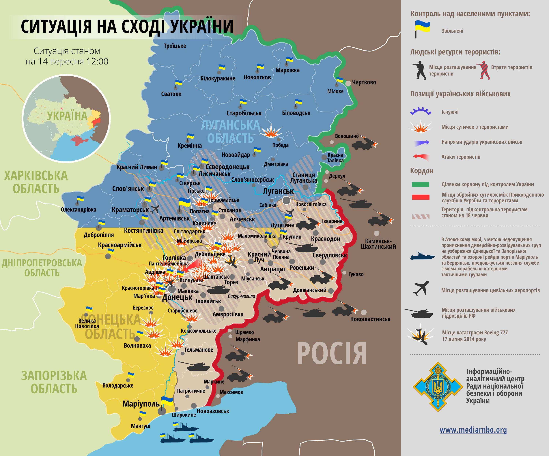 Карта: ситуация на востоке Украины на 14.09.2014